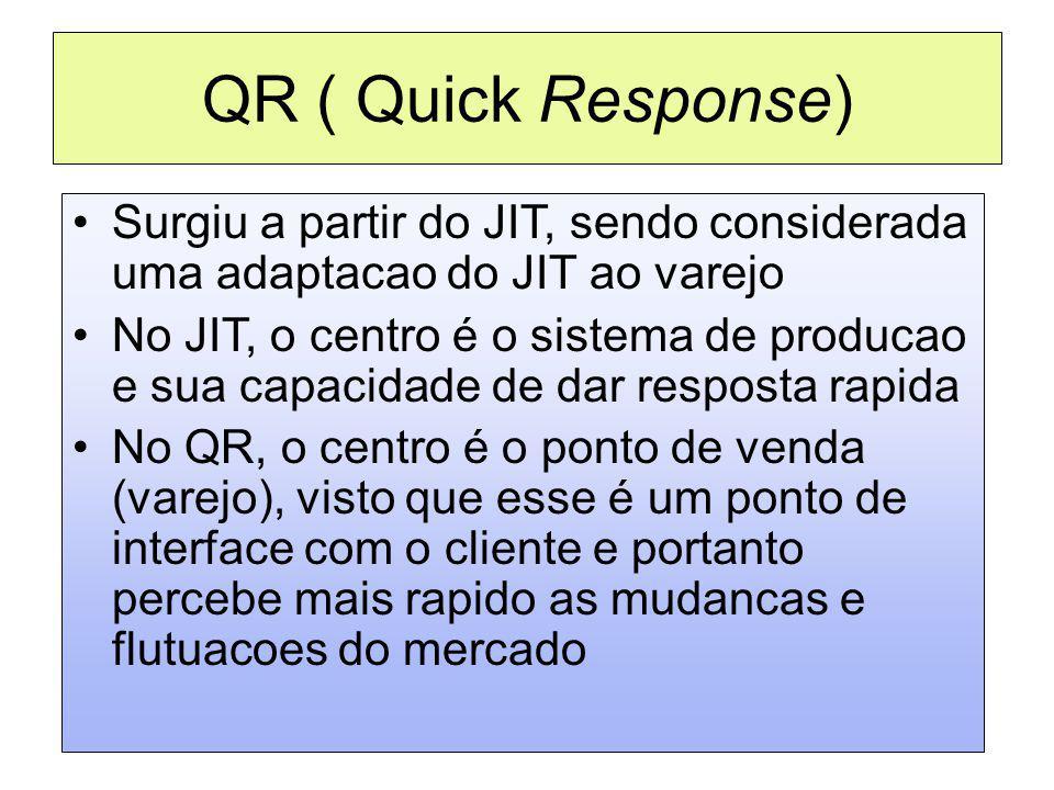QR ( Quick Response) Surgiu a partir do JIT, sendo considerada uma adaptacao do JIT ao varejo.