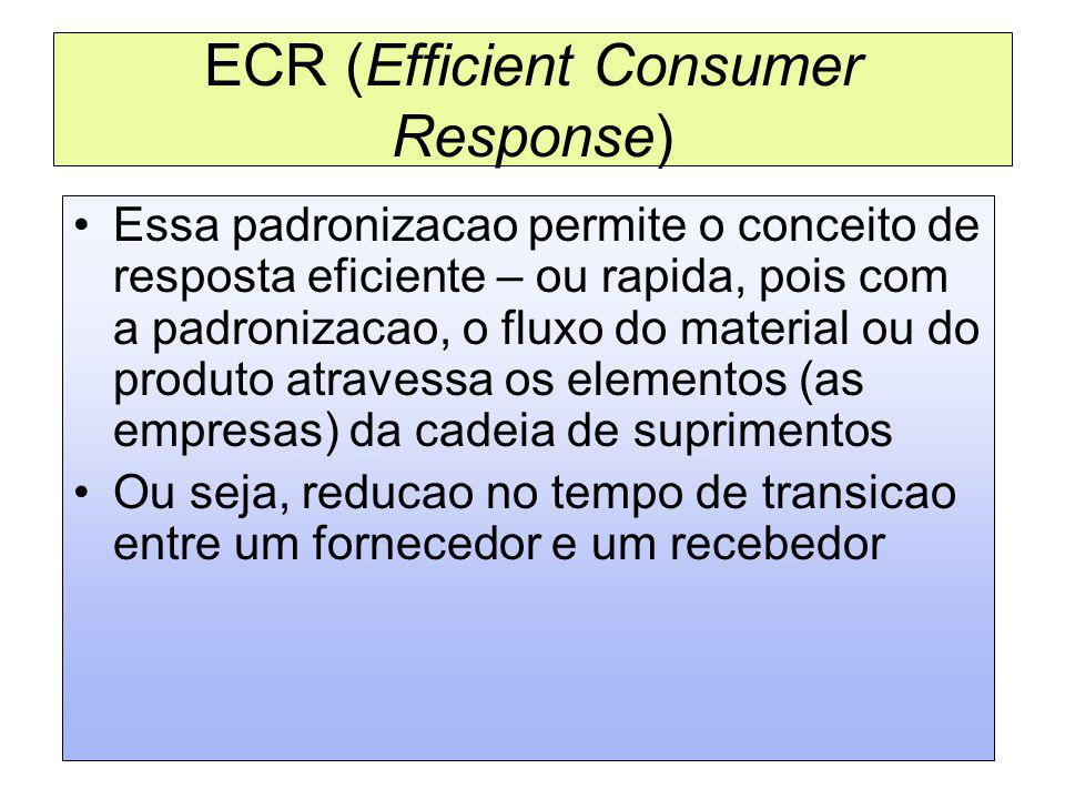 ECR (Efficient Consumer Response)