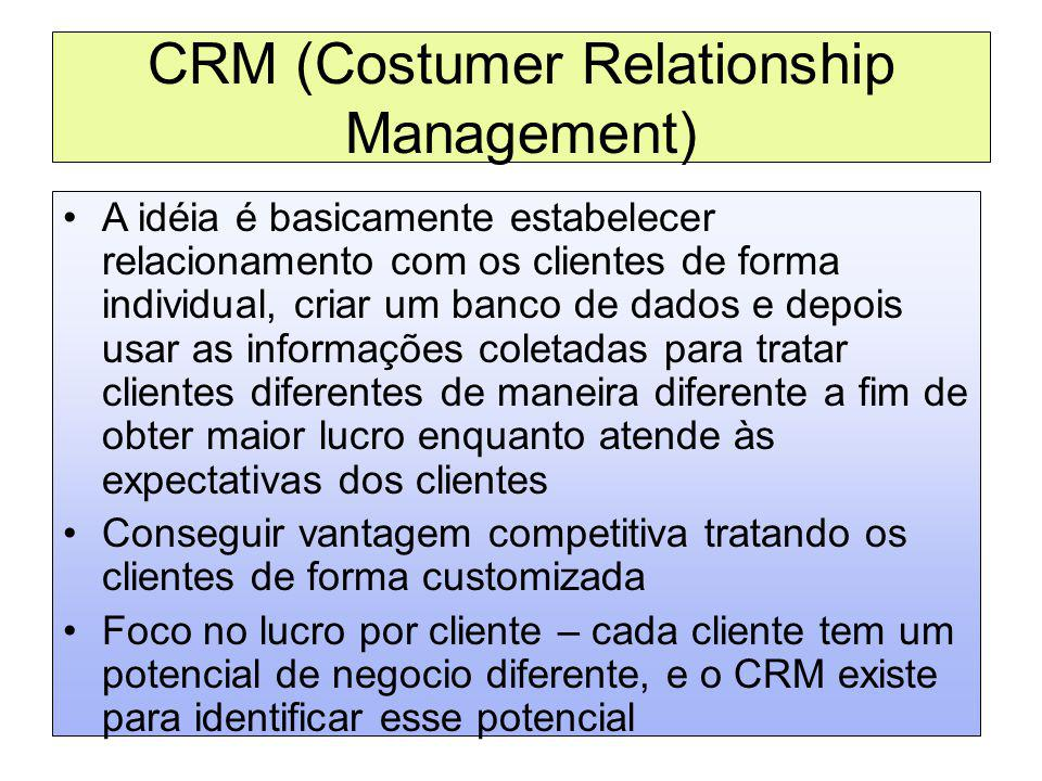 CRM (Costumer Relationship Management)