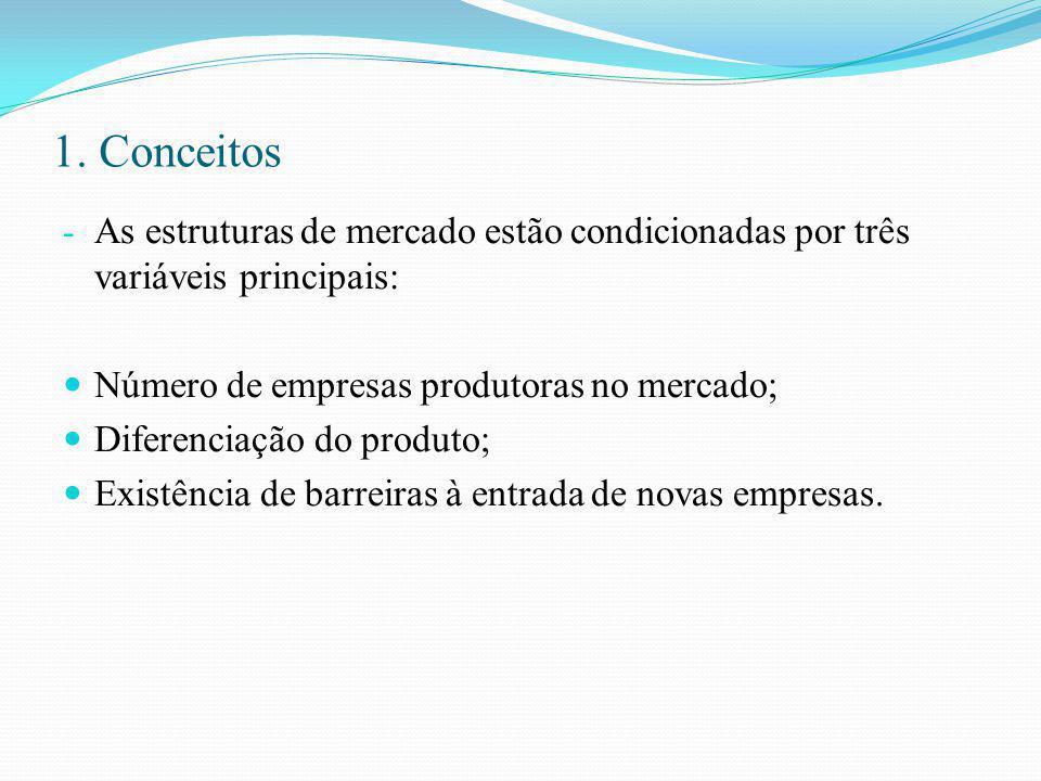 1. Conceitos As estruturas de mercado estão condicionadas por três variáveis principais: Número de empresas produtoras no mercado;