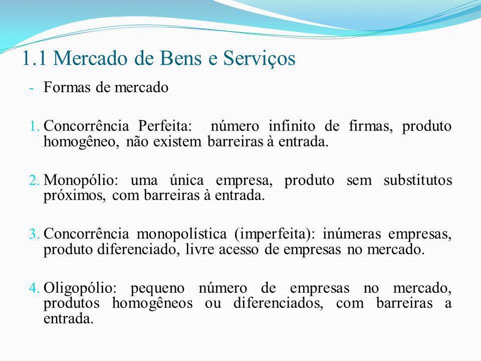 1.1 Mercado de Bens e Serviços
