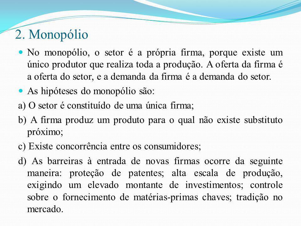 2. Monopólio