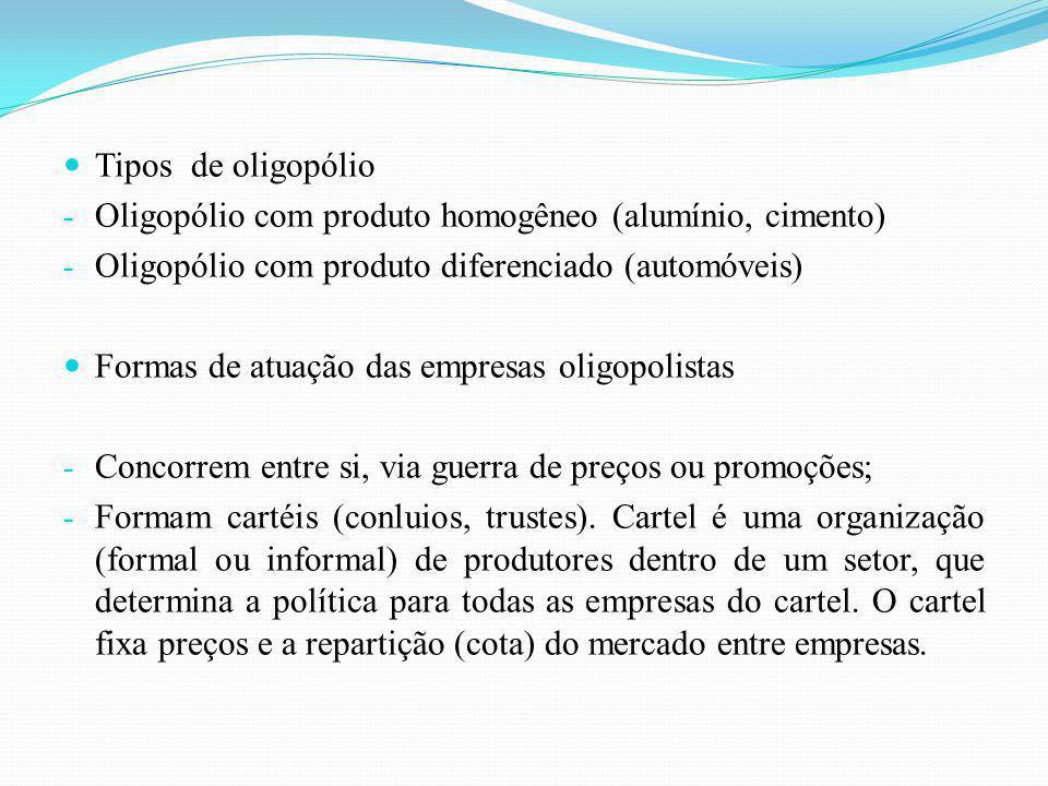 Tipos de oligopólio Oligopólio com produto homogêneo (alumínio, cimento) Oligopólio com produto diferenciado (automóveis)