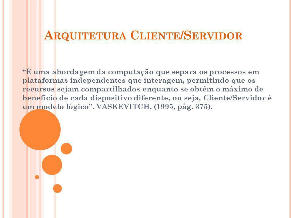 Arquitetura Cliente/Servidor
