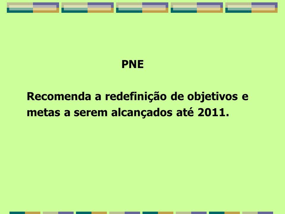 PNE Recomenda a redefinição de objetivos e metas a serem alcançados até 2011.
