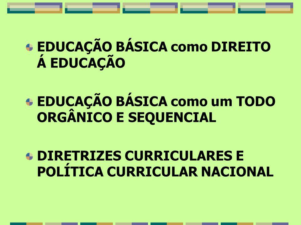 EDUCAÇÃO BÁSICA como DIREITO Á EDUCAÇÃO
