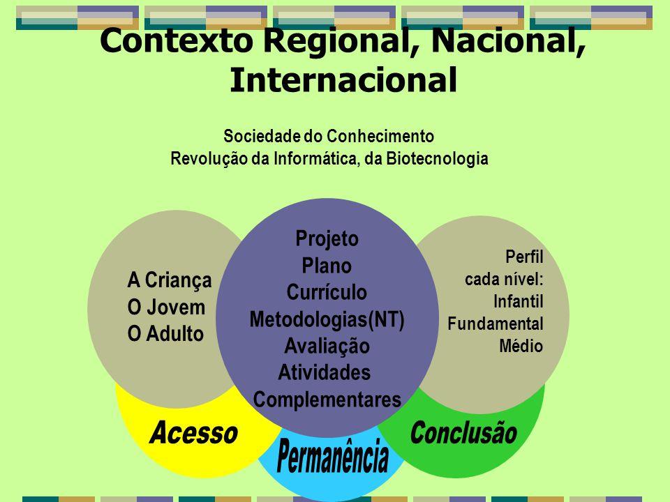 Contexto Regional, Nacional, Internacional