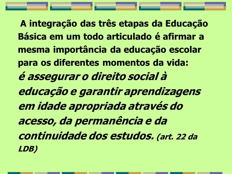 A integração das três etapas da Educação Básica em um todo articulado é afirmar a mesma importância da educação escolar para os diferentes momentos da vida: