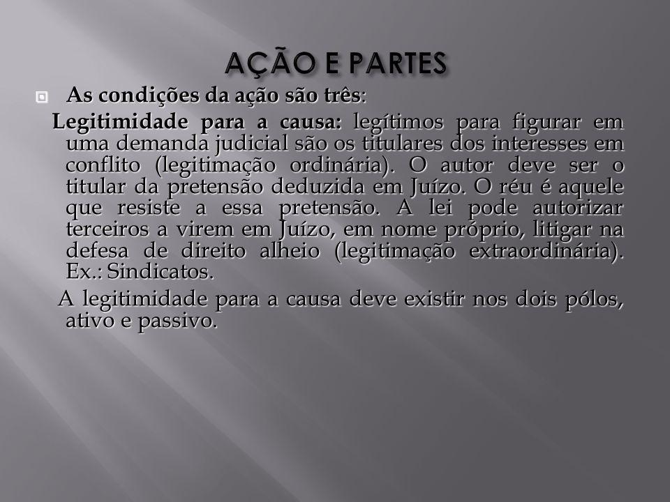 AÇÃO E PARTES As condições da ação são três: