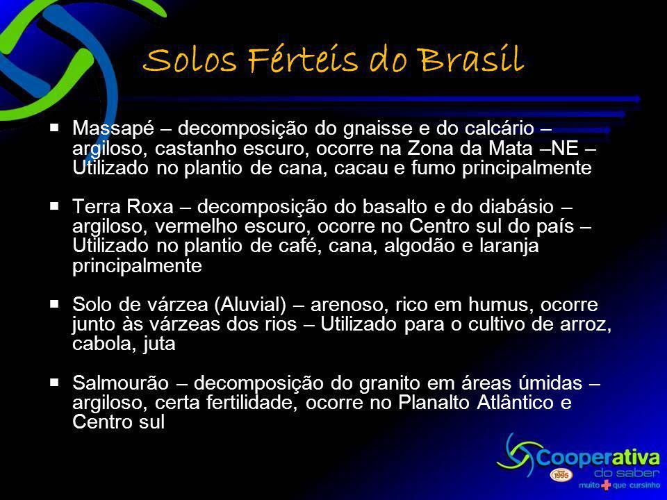 Solos Férteis do Brasil