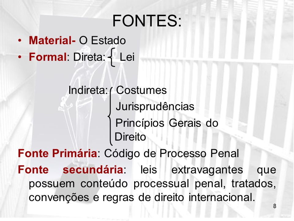FONTES: Material- O Estado Formal: Direta: Lei Indireta: Costumes