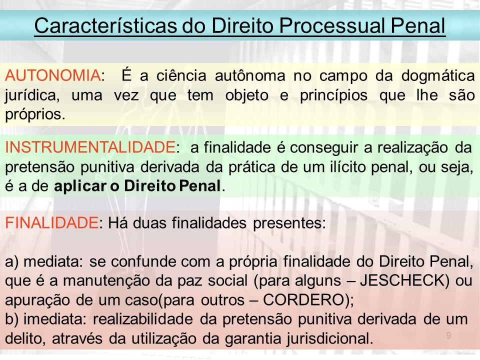 Características do Direito Processual Penal