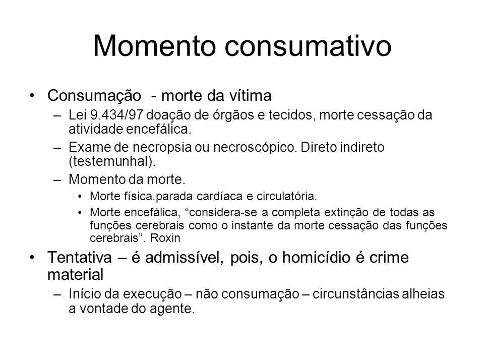Momento consumativo Consumação - morte da vítima