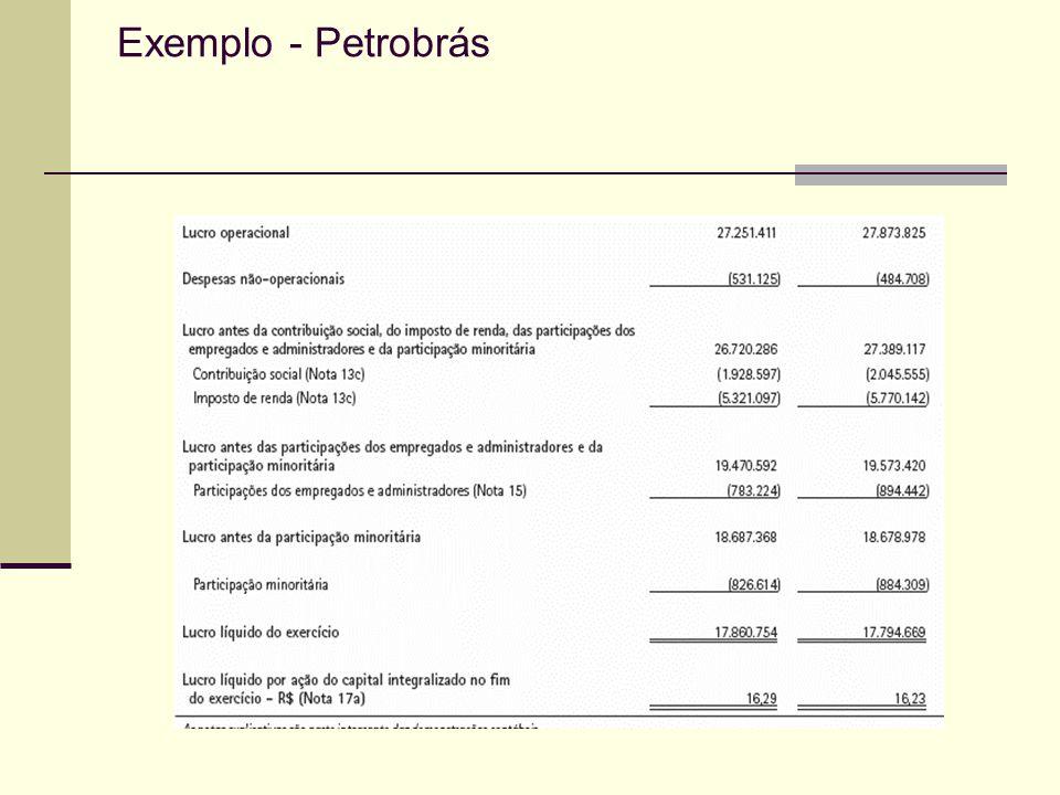 Exemplo - Petrobrás
