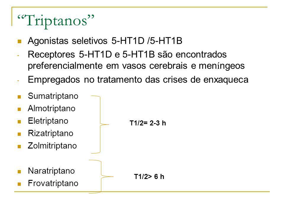 Triptanos Agonistas seletivos 5-HT1D /5-HT1B