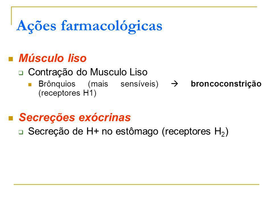 Ações farmacológicas Músculo liso Secreções exócrinas