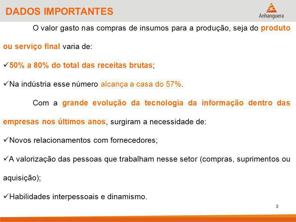 DADOS IMPORTANTES O valor gasto nas compras de insumos para a produção, seja do produto ou serviço final varia de: