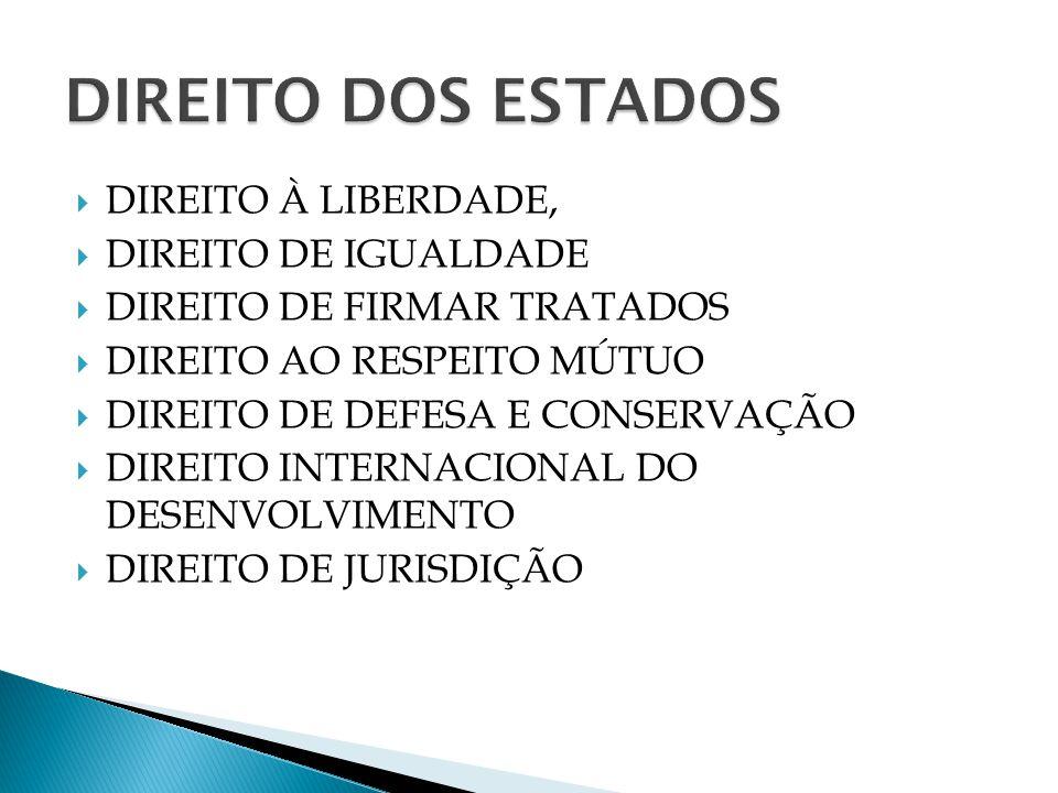 DIREITO DOS ESTADOS DIREITO À LIBERDADE, DIREITO DE IGUALDADE