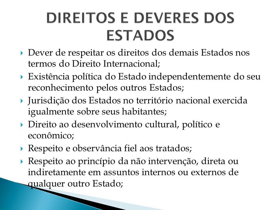 DIREITOS E DEVERES DOS ESTADOS