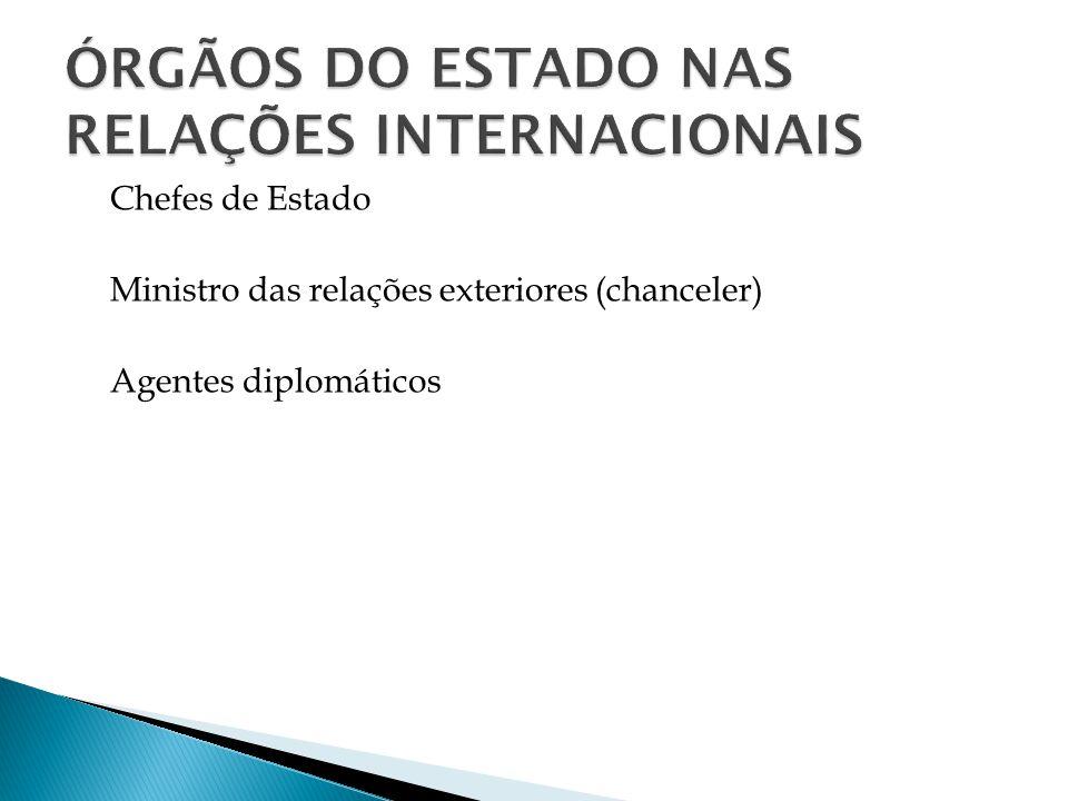 ÓRGÃOS DO ESTADO NAS RELAÇÕES INTERNACIONAIS