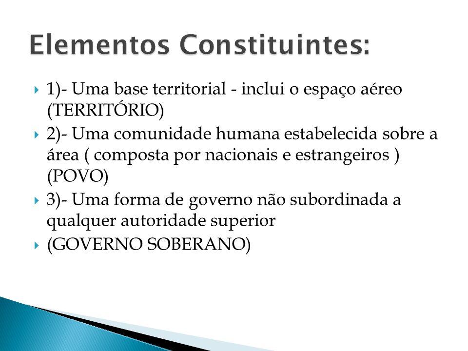Elementos Constituintes: