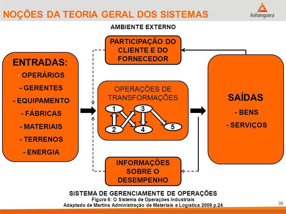 PARTICIPAÇÃO DO CLIENTE E DO FORNECEDOR INFORMAÇÕES SOBRE O DESEMPENHO