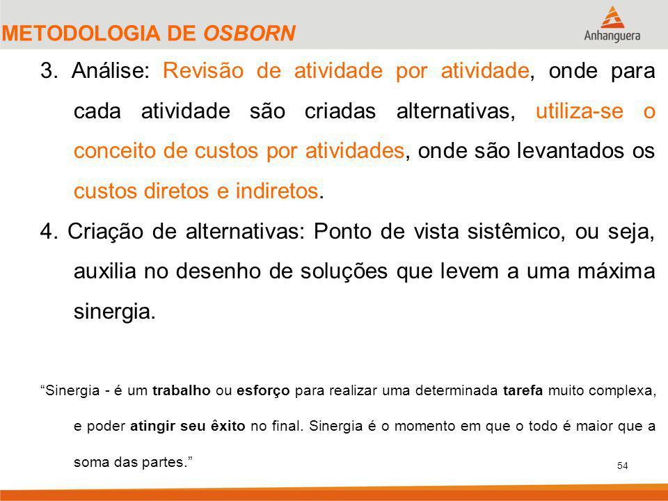 METODOLOGIA DE OSBORN
