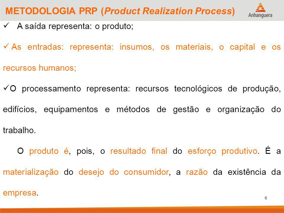 METODOLOGIA PRP (Product Realization Process)