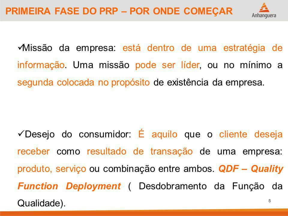 PRIMEIRA FASE DO PRP – POR ONDE COMEÇAR