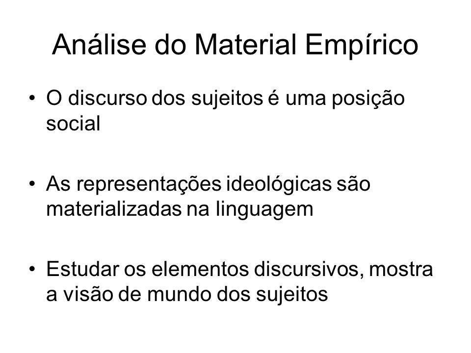 Análise do Material Empírico