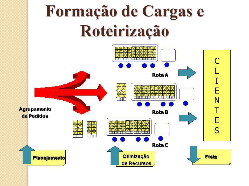 Formação de Cargas e Roteirização