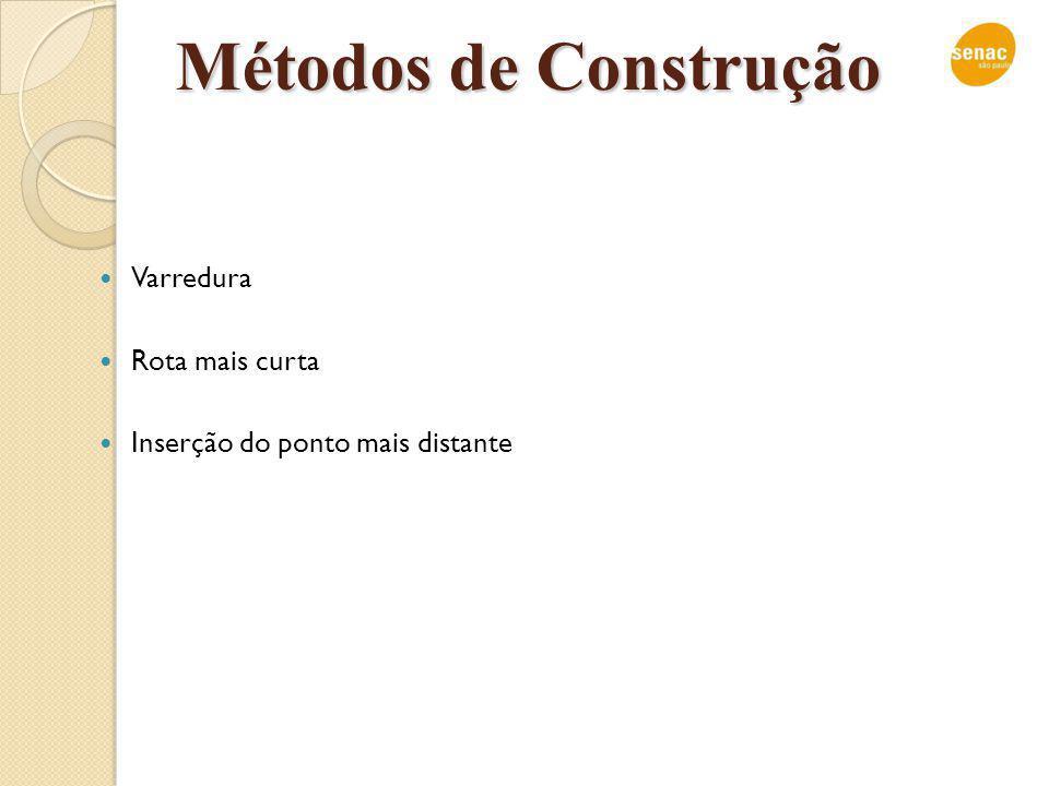 Métodos de Construção Varredura Rota mais curta
