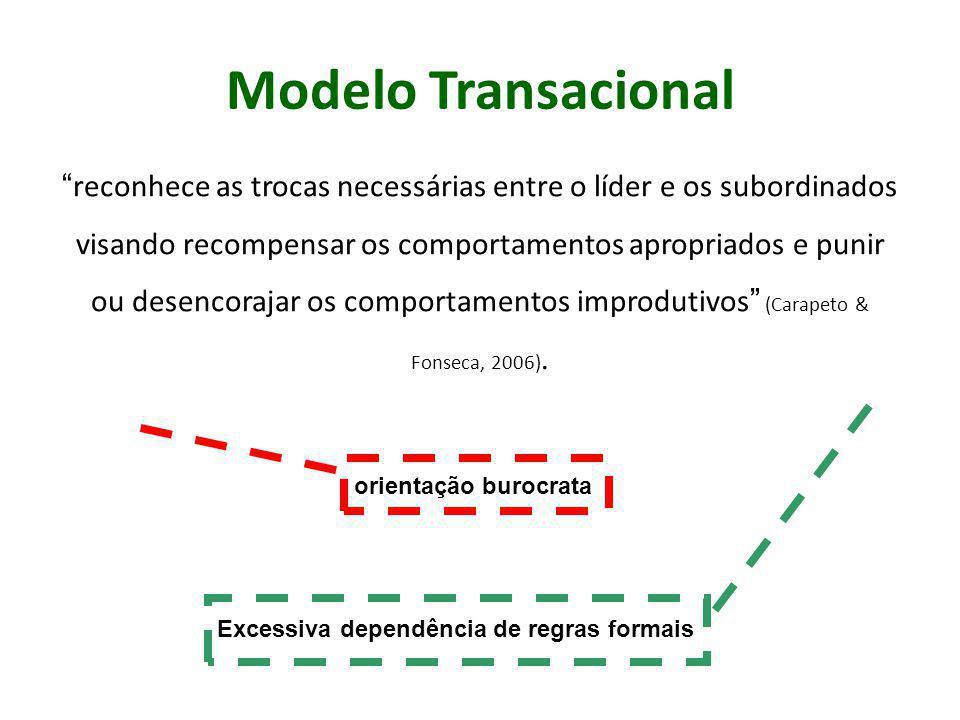 Modelo Transacional