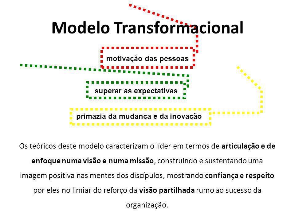 Modelo Transformacional