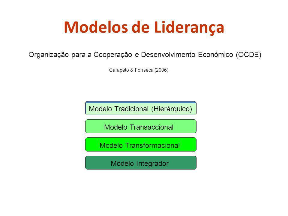 Modelos de Liderança Organização para a Cooperação e Desenvolvimento Económico (OCDE) Carapeto & Fonseca (2006)