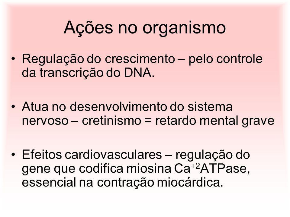 Ações no organismo Regulação do crescimento – pelo controle da transcrição do DNA.