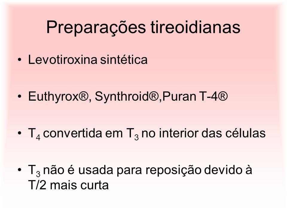 Preparações tireoidianas