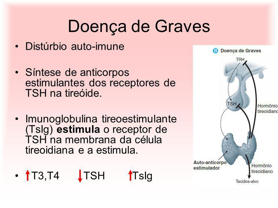 Doença de Graves Distúrbio auto-imune