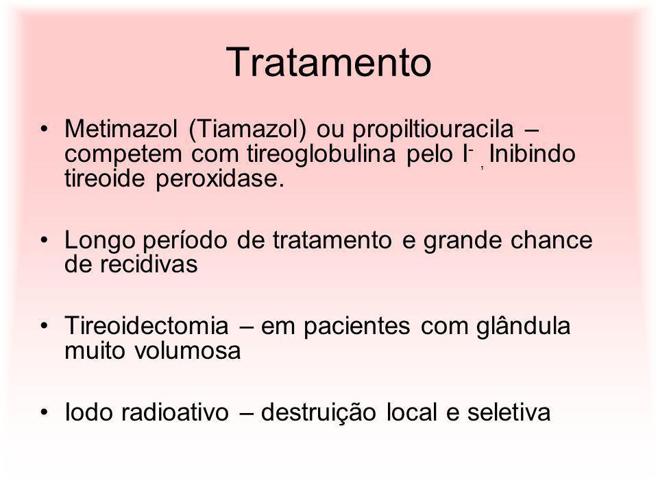 Tratamento Metimazol (Tiamazol) ou propiltiouracila – competem com tireoglobulina pelo I- , Inibindo tireoide peroxidase.