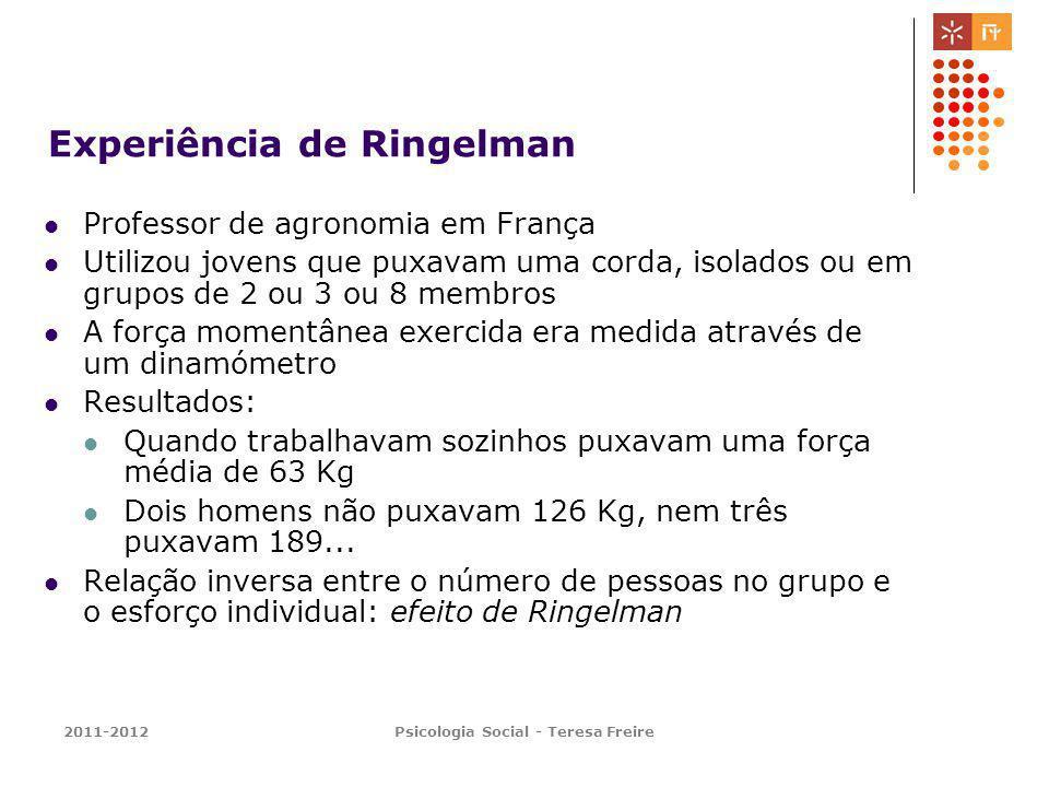 Experiência de Ringelman