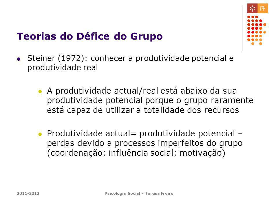 Teorias do Défice do Grupo