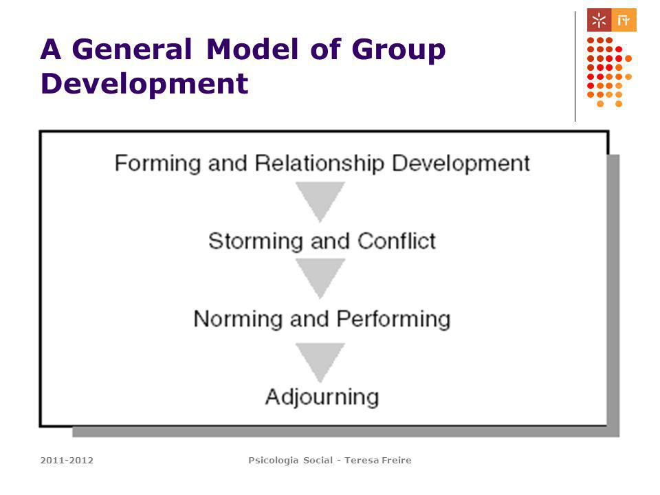 A General Model of Group Development