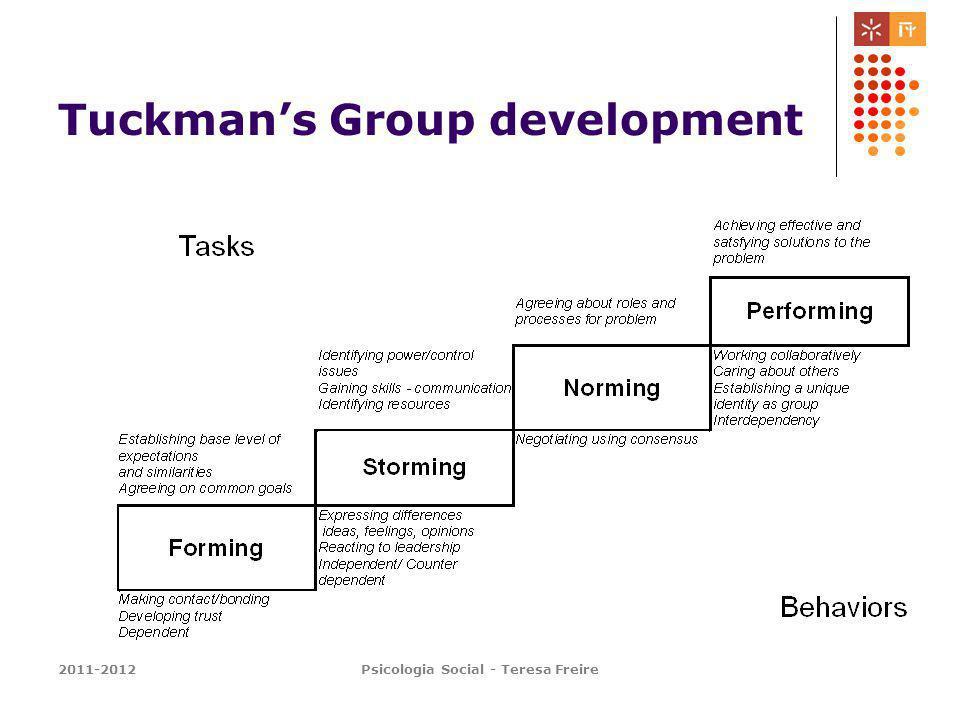 Tuckman's Group development