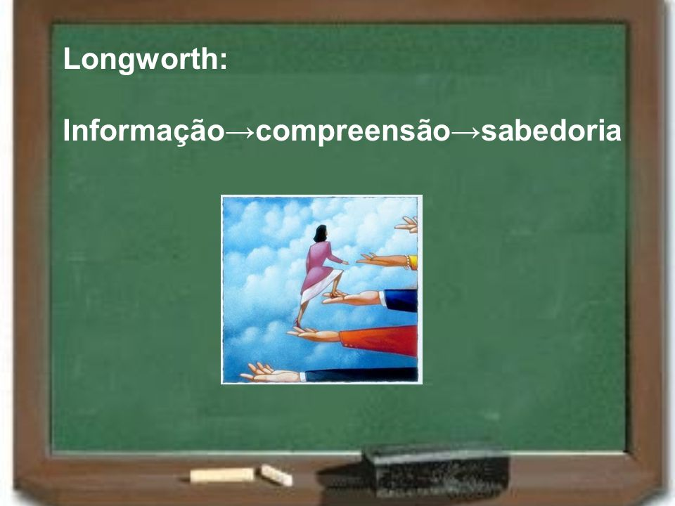 Longworth: Informação→compreensão→sabedoria
