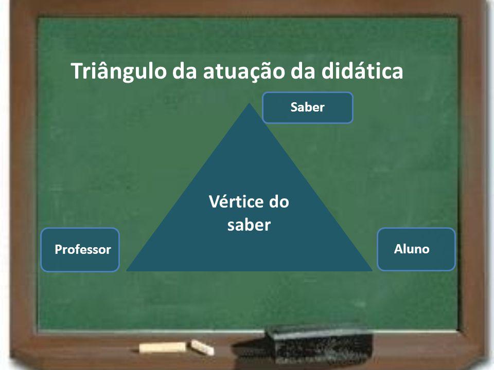 Triângulo da atuação da didática