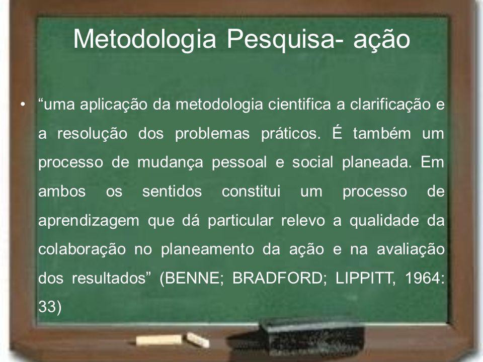 Metodologia Pesquisa- ação
