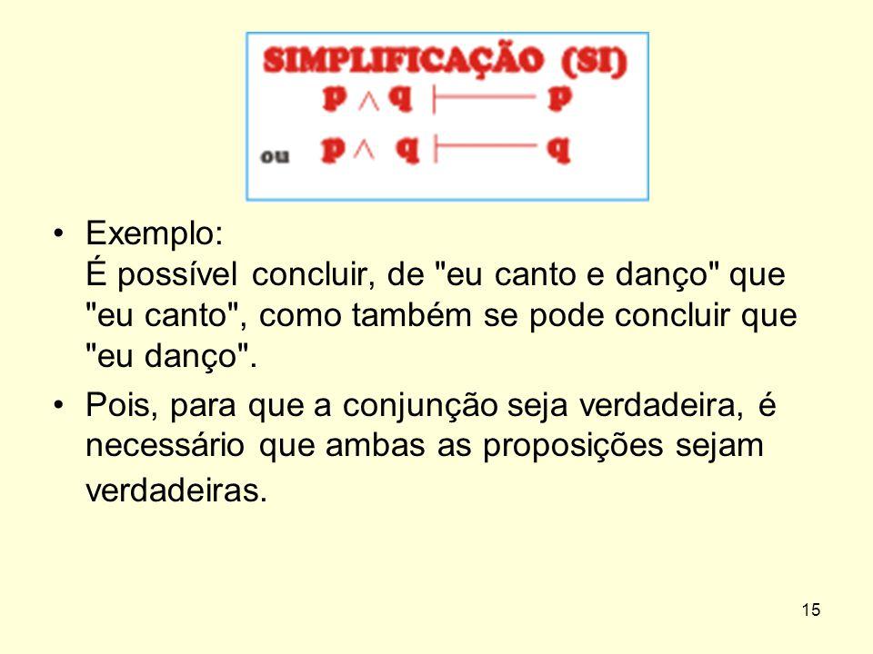 Exemplo: É possível concluir, de eu canto e danço que eu canto , como também se pode concluir que eu danço .