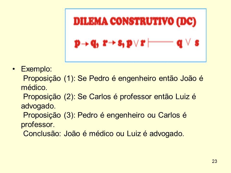 Exemplo: Proposição (1): Se Pedro é engenheiro então João é médico