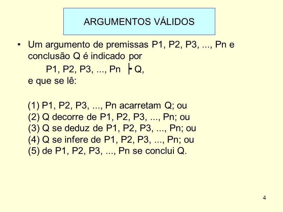 ARGUMENTOS VÁLIDOS Um argumento de premissas P1, P2, P3, ..., Pn e conclusão Q é indicado por. P1, P2, P3, ..., Pn ┝ Q, e que se lê: