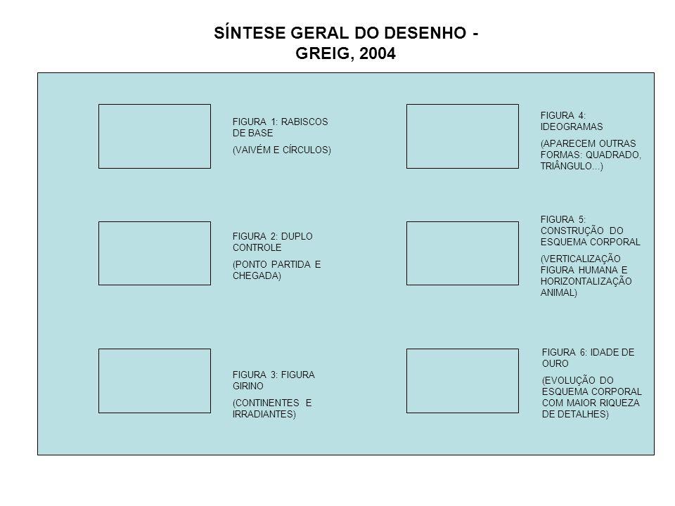 SÍNTESE GERAL DO DESENHO - GREIG, 2004